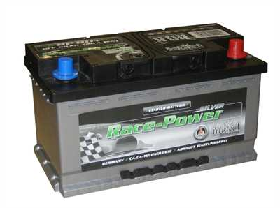 Intact Race-Power RP80